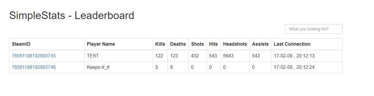 CS:GO / ?] Simple Stats MySQL - AlliedModders